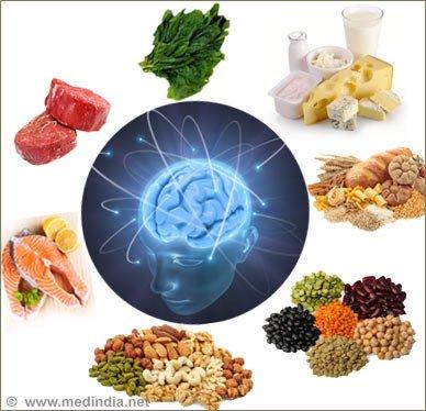brain. food